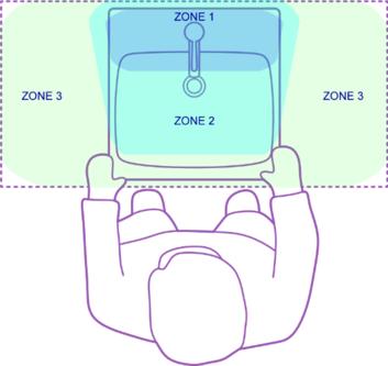 Uvc zones export 20200930 1@2x